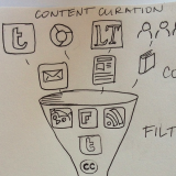Content Curation (CC-License http://creativecommons.org/licenses/by/2.0/)